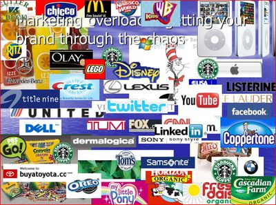 Marketing Clutter Picture