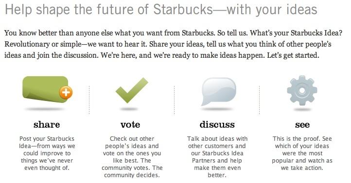Starbucksmyideawebsitesuggestions